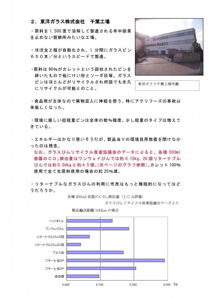 20150312柏エコツアー参加報告v2_ページ_2